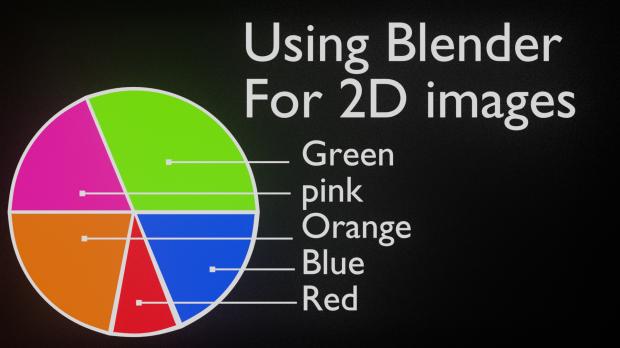 Blender 2D